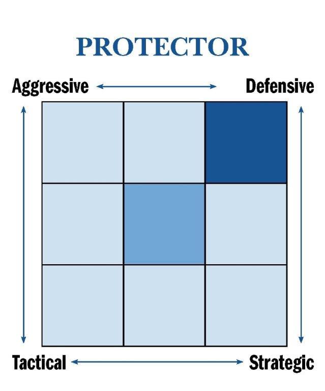 Protector Advisor